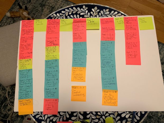 Story Board for my 10th book Reading the Soul